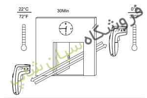 راهنمای استفاده از ترمومتر پزشکی مستک مدل MASTECH MS6518 سیان شاپ SEEANSHOP سیانکو SEEANCO