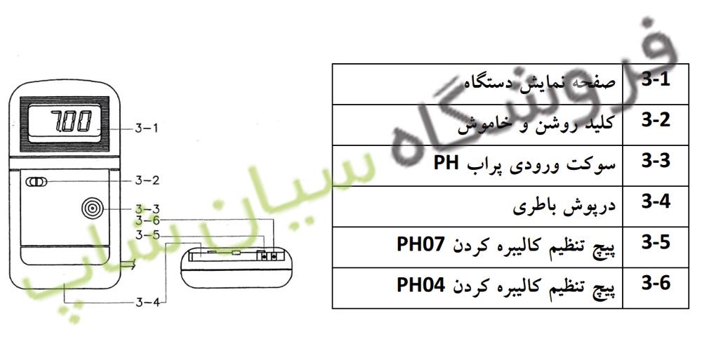 راهنمای استفاده از اسید سنج لوترون LUTRON PH-201