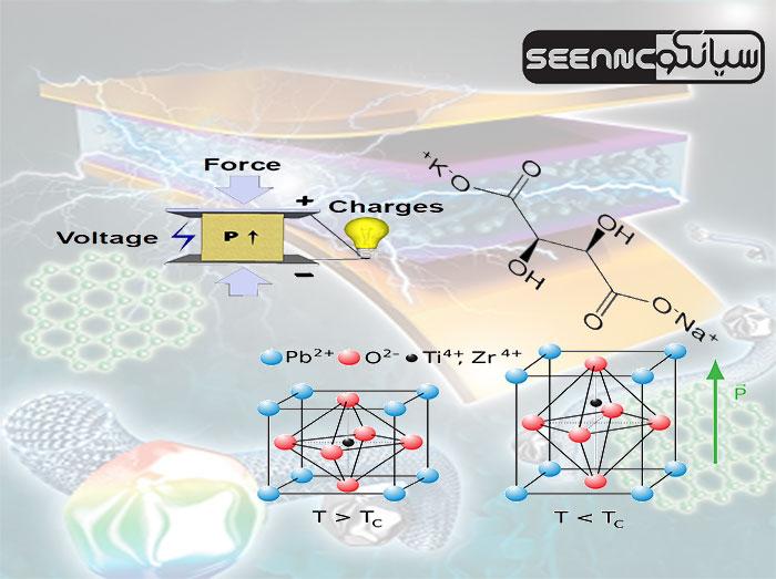 پیزوالکتریک چیست