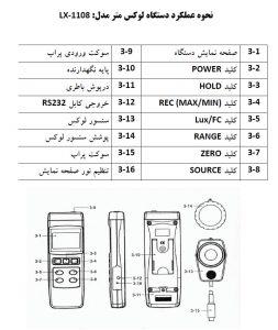 نحوه عملکرد لوکس متر دیجیتال لوترون مدل LUTRON LX-1108   فنی مهندسی سیانکو 02147627010