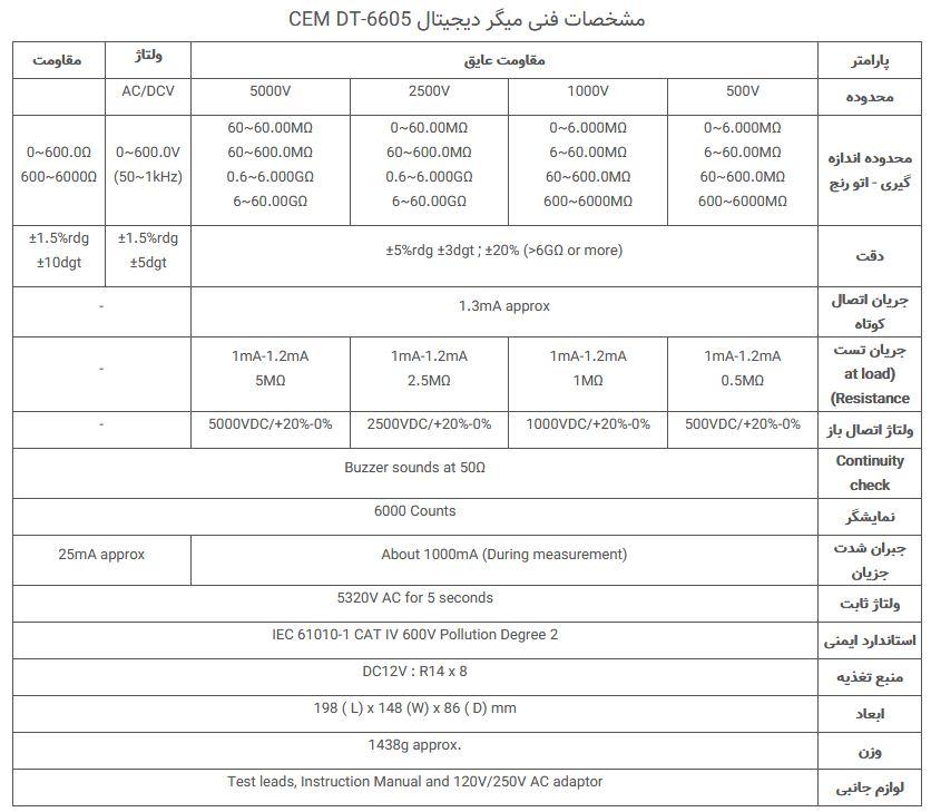مشخصات فنی CEM DT-6605