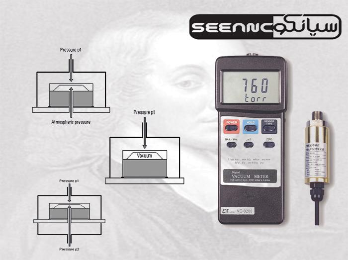 فشار سنج الکتریکی چیست