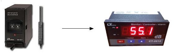 ترانسمیتر صدا لوترون مدلLUTRON TR-SLT1A4