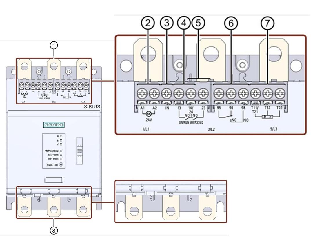 اتصالات 3RW50